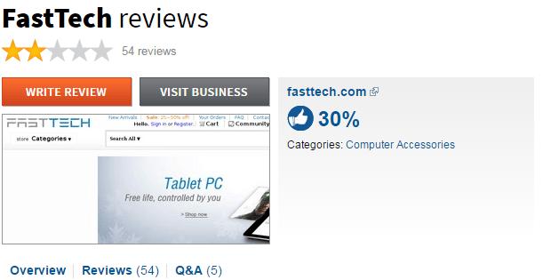 FastTech Reviews