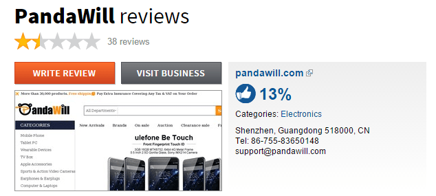Pandawill Sitejabber