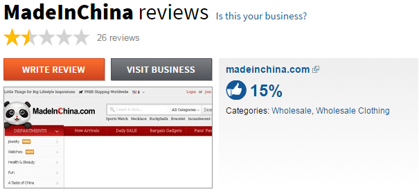MadeinChina Review