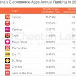 top 10 chinese apps